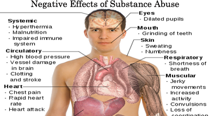 Substance Abuse and Heart Related Dangers